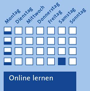 Die Online Akademie Der Handwerkskammer Akademie Für